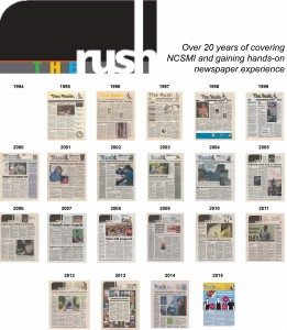 Rush over time